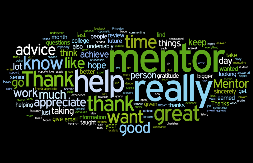 Thank your Mentor Day – Thank You Letter to Mentor